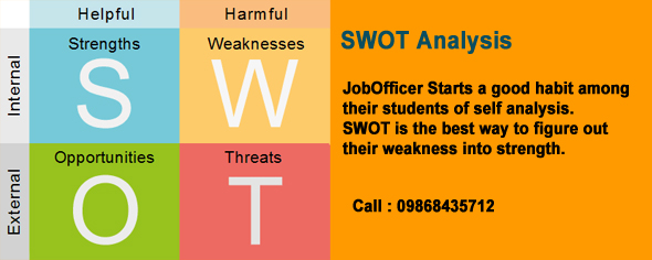 swot analysis for erp implementation It has module like account management system, registrar, academic dean,  library  jobofficer erp maintain the students records of swot analysis and.