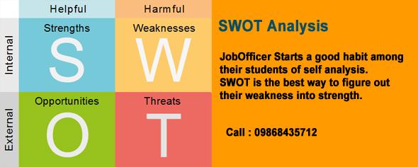 SWOT Analysis Campus Management Software, University ERP