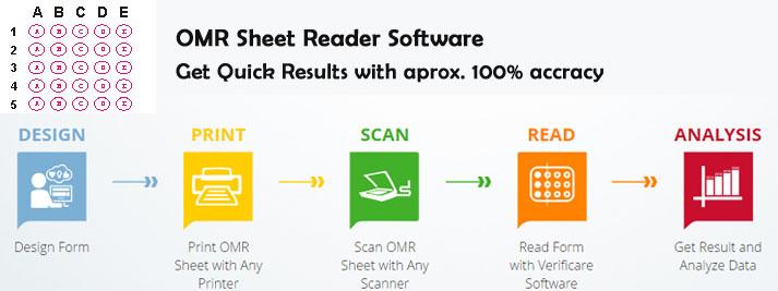 OMR Sheet Check Campus Management Software, University ERP, School